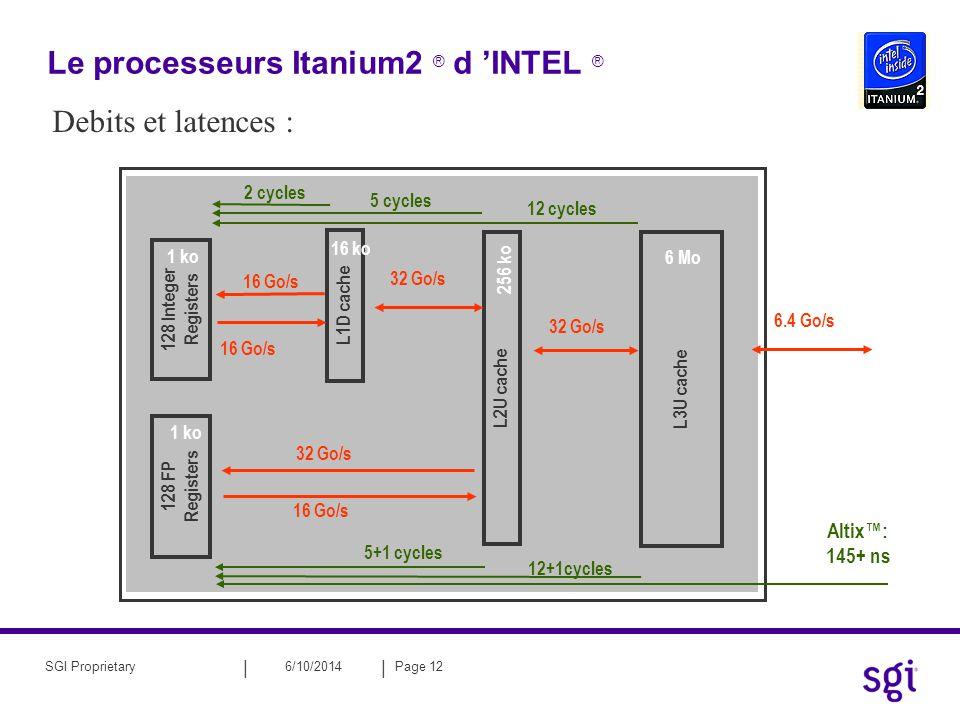 || 6/10/2014Page 12SGI Proprietary Le processeurs Itanium2 ® d INTEL ® Debits et latences : 128 FP Registers 1 ko 128 Integer Registers 1 ko L1D cache