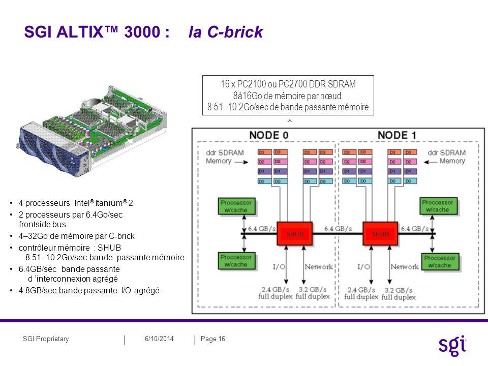 || 6/10/2014Page 16SGI Proprietary SGI ALTIX 3000 : la C-brick 16 x PC2100 ou PC2700 DDR SDRAM 8à16Go de mémoire par nœud 8.51–10.2Go/sec de bande pas