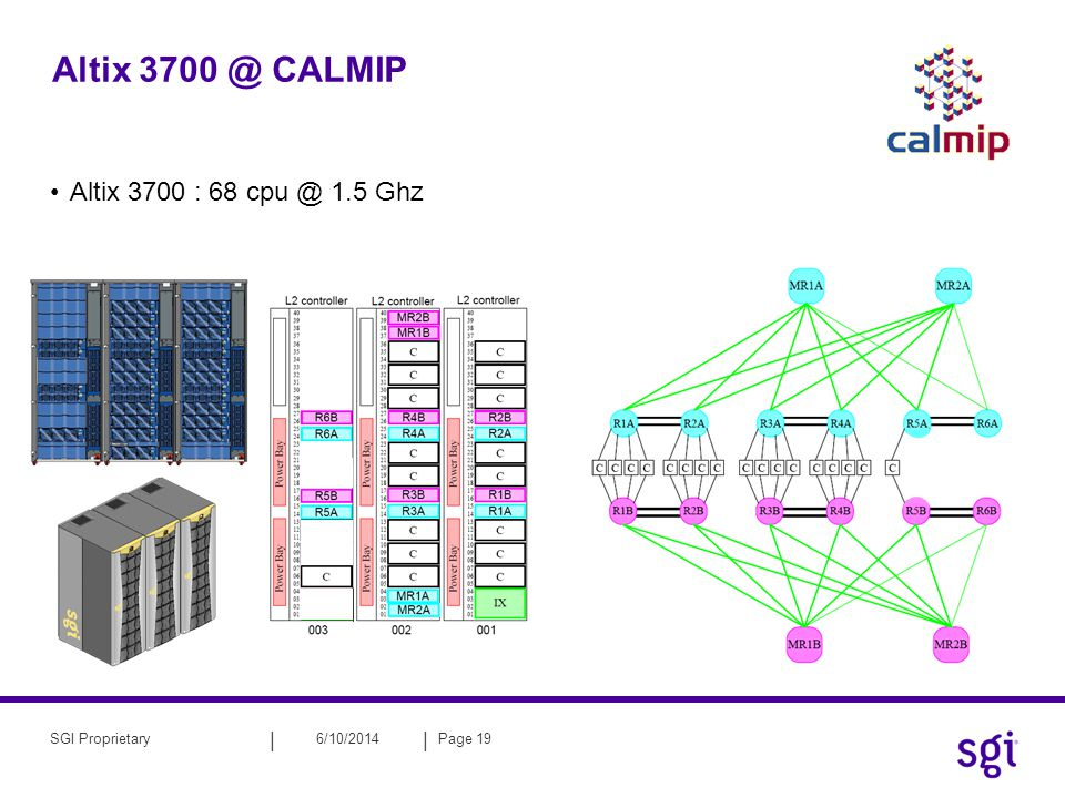 || 6/10/2014Page 19SGI Proprietary Altix 3700 @ CALMIP Altix 3700 : 68 cpu @ 1.5 Ghz