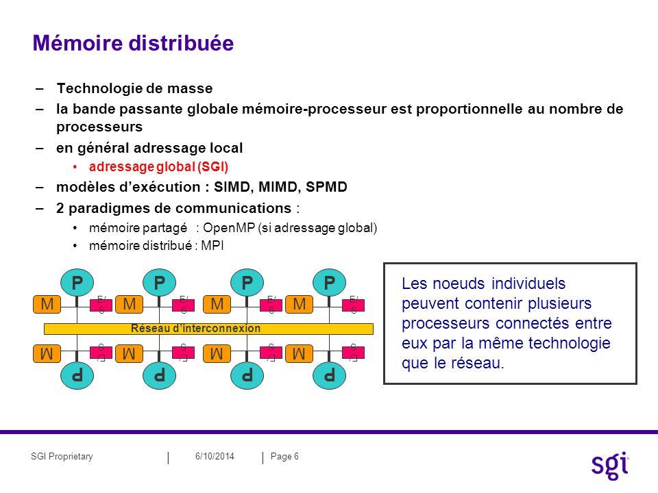 || 6/10/2014Page 6SGI Proprietary Mémoire distribuée –Technologie de masse –la bande passante globale mémoire-processeur est proportionnelle au nombre