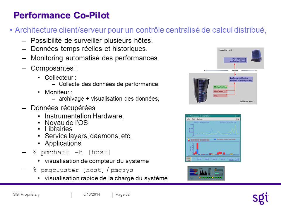 || 6/10/2014Page 62SGI Proprietary Performance Co-Pilot Architecture client/serveur pour un contrôle centralisé de calcul distribué, –Possibilité de s
