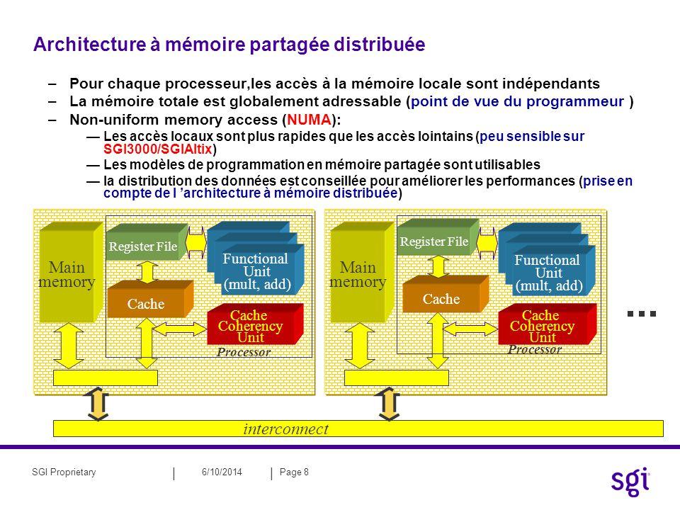 || 6/10/2014Page 8SGI Proprietary Architecture à mémoire partagée distribuée –Pour chaque processeur,les accès à la mémoire locale sont indépendants –