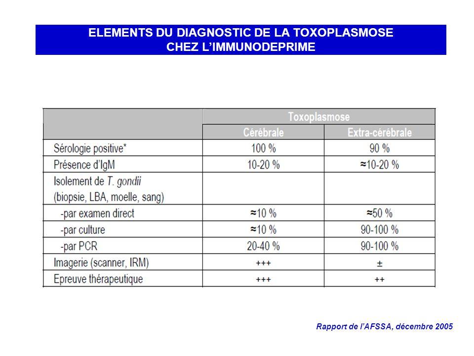 ELEMENTS DU DIAGNOSTIC DE LA TOXOPLASMOSE CHEZ LIMMUNODEPRIME Rapport de lAFSSA, décembre 2005