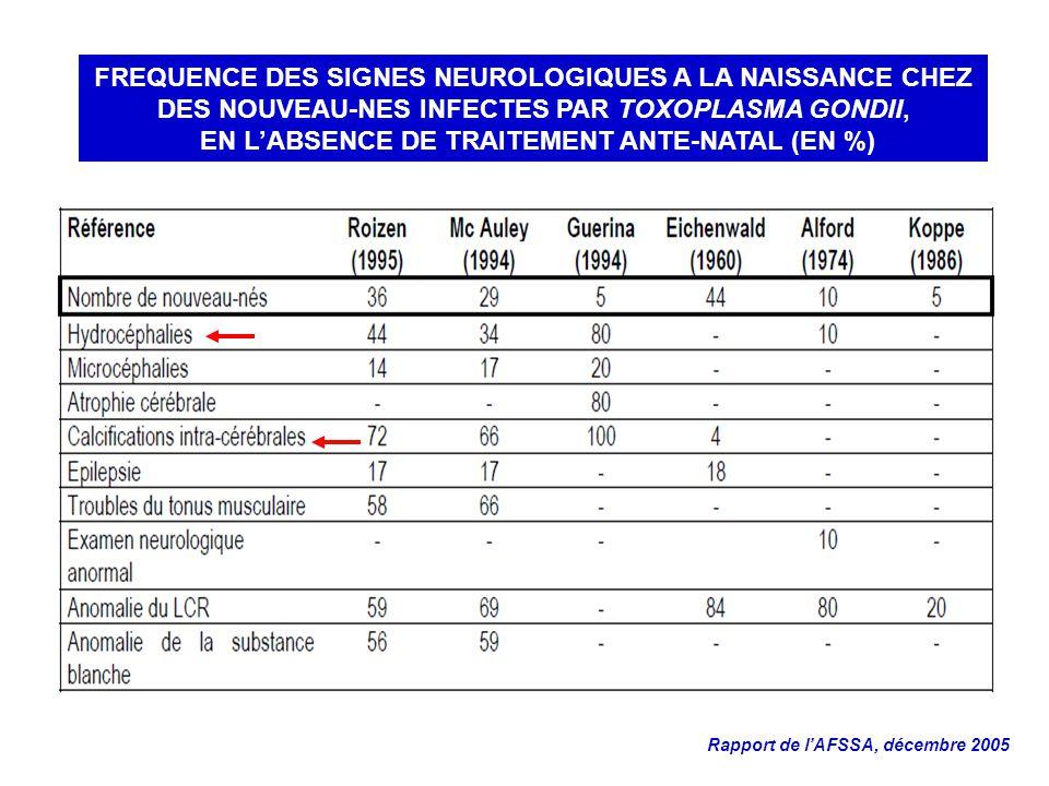 FREQUENCE DES SIGNES NEUROLOGIQUES A LA NAISSANCE CHEZ DES NOUVEAU-NES INFECTES PAR TOXOPLASMA GONDII, EN LABSENCE DE TRAITEMENT ANTE-NATAL (EN %) Rap