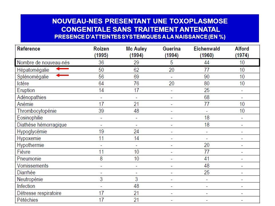 NOUVEAU-NES PRESENTANT UNE TOXOPLASMOSE CONGENITALE SANS TRAITEMENT ANTENATAL PRESENCE DATTEINTES SYSTEMIQUES A LA NAISSANCE (EN %)