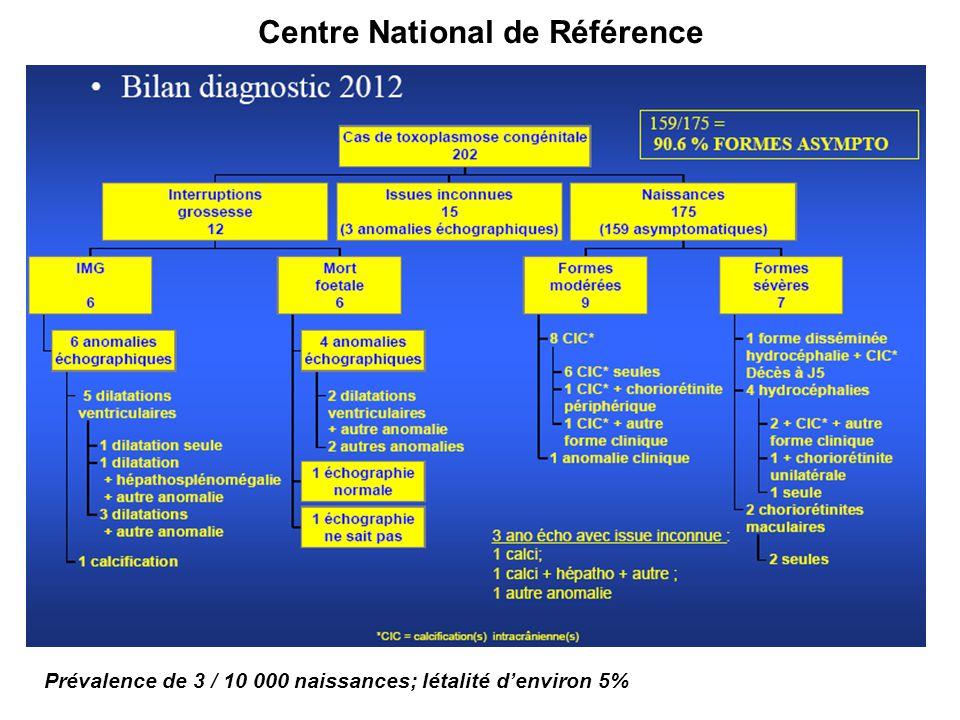 Centre National de Référence Prévalence de 3 / 10 000 naissances; létalité denviron 5%