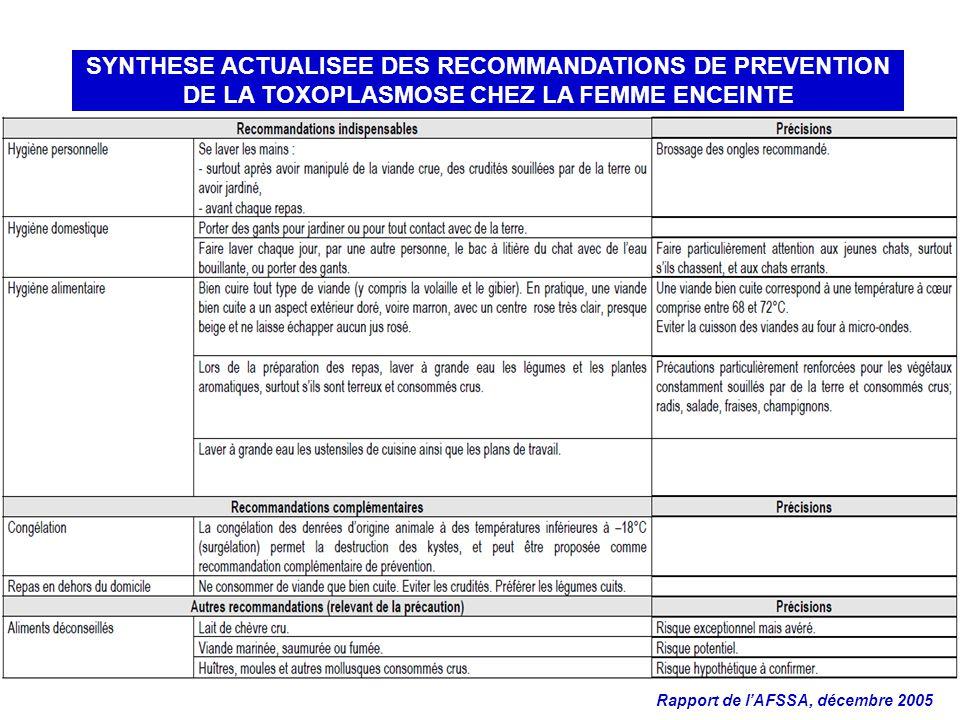 SYNTHESE ACTUALISEE DES RECOMMANDATIONS DE PREVENTION DE LA TOXOPLASMOSE CHEZ LA FEMME ENCEINTE Rapport de lAFSSA, décembre 2005