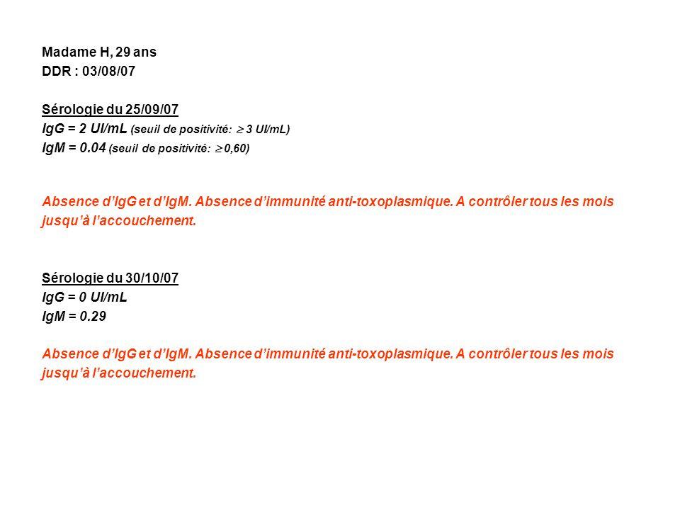 Madame H, 29 ans DDR : 03/08/07 Sérologie du 25/09/07 IgG = 2 UI/mL (seuil de positivité: 3 UI/mL) IgM = 0.04 (seuil de positivité: 0,60) Absence dIgG