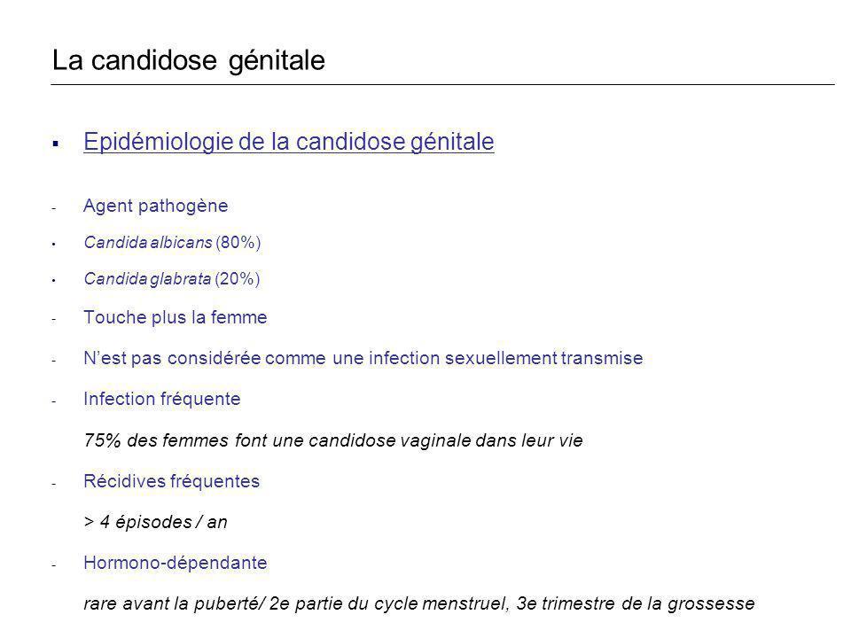 Epidémiologie de la candidose génitale - Agent pathogène Candida albicans (80%) Candida glabrata (20%) - Touche plus la femme - Nest pas considérée co