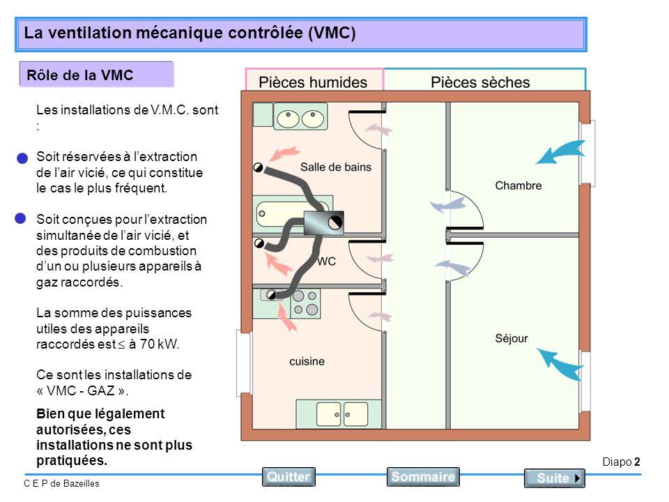 Diapo 3 C E P de Bazeilles La ventilation mécanique contrôlée (VMC) La VMC simple flux Lair rentre par les entrées dair des pièces principales et est extrait dans les pièces de service.