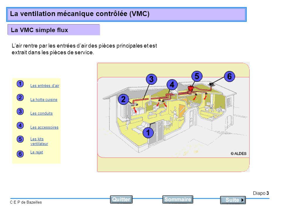 Diapo 4 C E P de Bazeilles La ventilation mécanique contrôlée (VMC) La VMC double flux Lair neuf extérieur est distribué par un réseau de gaine dans les pièces principales et est extrait dans les pièces de service.