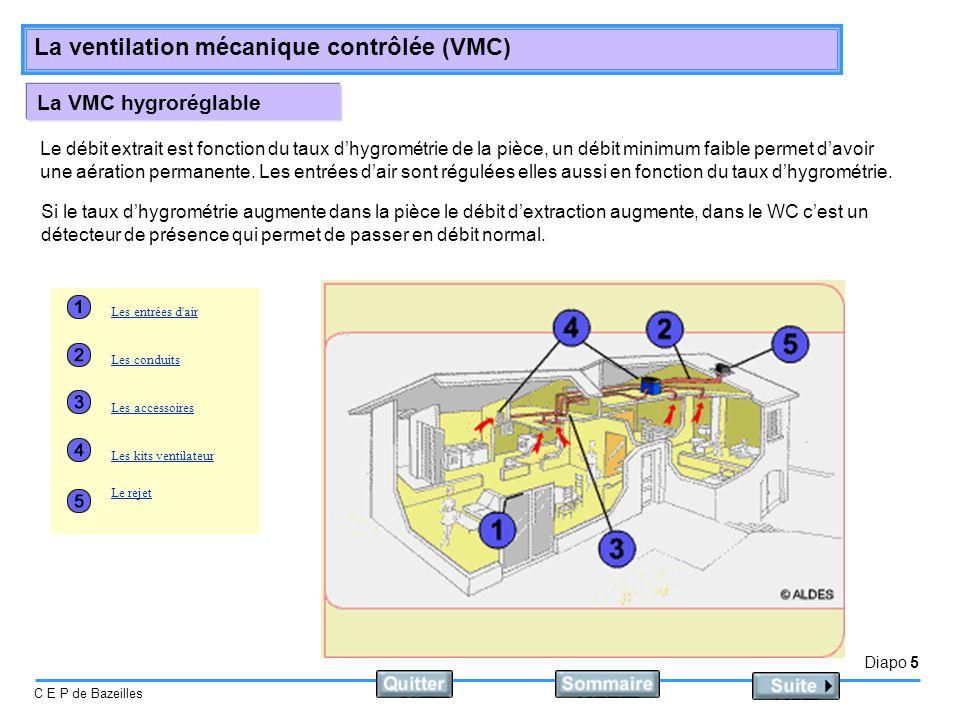 Diapo 6 C E P de Bazeilles La ventilation mécanique contrôlée (VMC) La VMC répartie On lutilise en rénovation quand il nest pas possible de mettre en place un groupe centralisé.