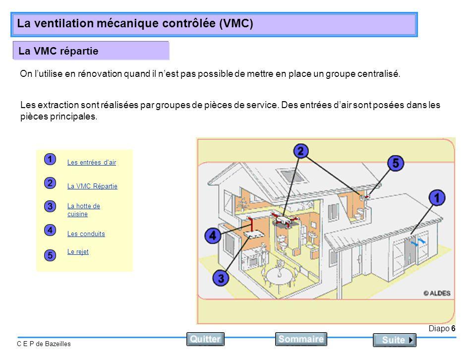 Diapo 7 C E P de Bazeilles La ventilation mécanique contrôlée (VMC) Eléments constituant une VMC pavillonnaire simple flux Une installation VMC pavillonnaire est constituée : Dentrées dair placées dans les huisseries des pièces principales Dun réseau dextraction constitué de : - une gaine de rejet reliée à une tuile à douille ou bouche de rejet permettant dévacue lair pollué en toiture - un ventilateur dextraction, généralement à deux vitesses - un réseau de gaines souples reliant les bouches à un ventilateur dextraction - bouches dextraction autoréglables placées dans les pièces humides : cuisine, salle de bains, WC, autres salles deau