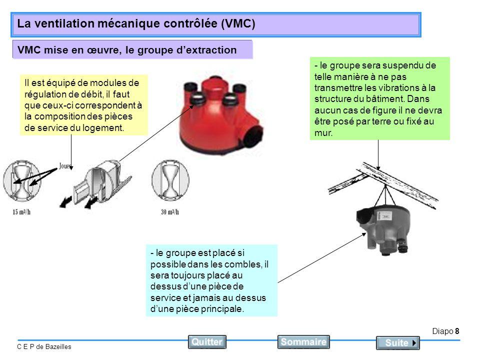 Diapo 9 C E P de Bazeilles La ventilation mécanique contrôlée (VMC) VMC mise en œuvre, les gaines de raccordement - des pièges à sons évitent de transmettre les bruits engendrés par le groupe dextraction.