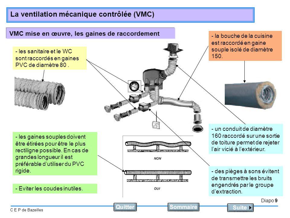 Diapo 10 C E P de Bazeilles La ventilation mécanique contrôlée (VMC) VMC mise en œuvre, les bouches - Les bouches des sanitaires sont en PVC blanc elles sont fixées sur des collerettes de diamètre 80.