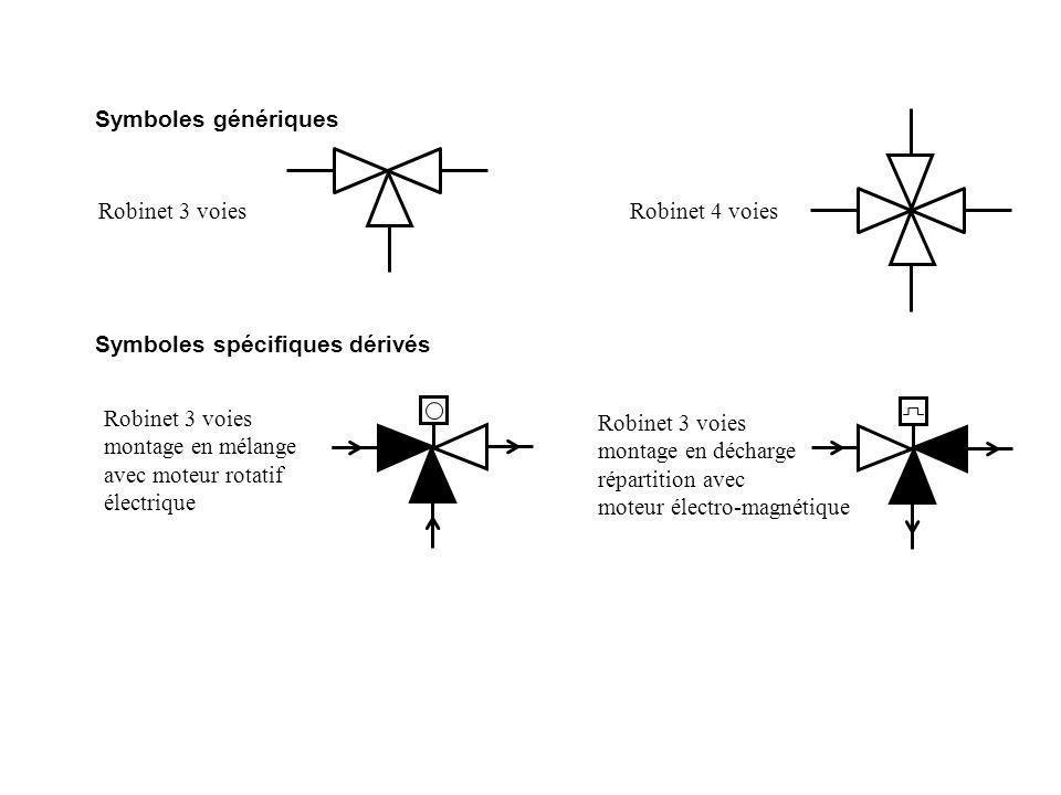 Robinet 3 voiesRobinet 4 voies Symboles génériques Symboles spécifiques dérivés Robinet 3 voies montage en mélange avec moteur rotatif électrique Robinet 3 voies montage en décharge répartition avec moteur électro-magnétique