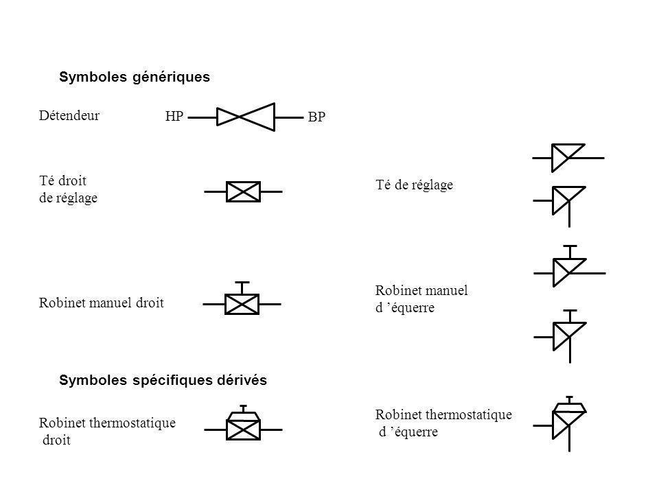silencieux Symboles génériques Symboles spécifiques dérivés Filtre
