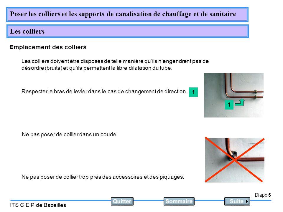 Diapo 5 ITS C E P de Bazeilles Poser les colliers et les supports de canalisation de chauffage et de sanitaire Les colliers Emplacement des colliers L