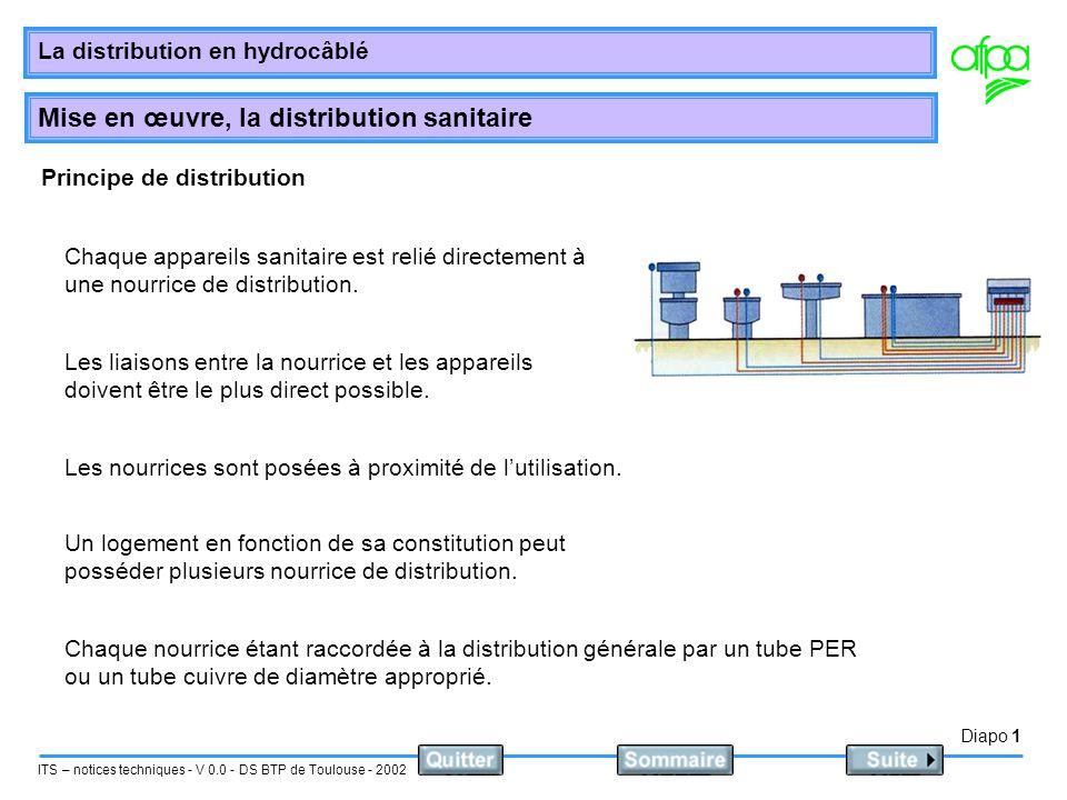 Diapo 2 ITS – notices techniques - V 0.0 - DS BTP de Toulouse - 2002 La distribution en hydrocâblé Mise en œuvre, la distribution sanitaire Raccordement des appareils Les appareils sanitaires sont raccordés au tubes PER par des raccords à compression ou à sertir.