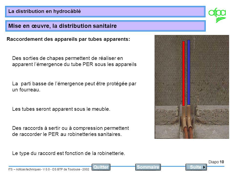 Diapo 11 ITS – notices techniques - V 0.0 - DS BTP de Toulouse - 2002 La distribution en hydrocâblé Mise en œuvre, la distribution sanitaire Raccordement des appareils tubes engravés ou encastrés: La sortie de cloison est réalisée par lintermédiaire dun patère.