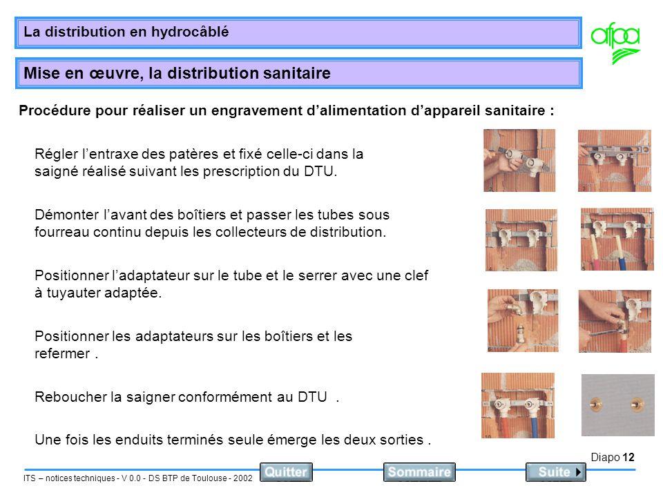 Diapo 13 ITS – notices techniques - V 0.0 - DS BTP de Toulouse - 2002 La distribution en hydrocâblé Mise en œuvre, la distribution sanitaire Emplacement des collecteurs: Ils sont dissimulés.