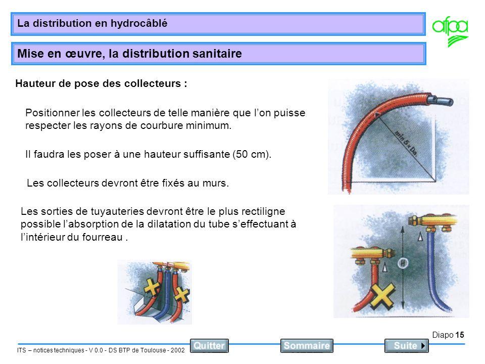 Diapo 15 ITS – notices techniques - V 0.0 - DS BTP de Toulouse - 2002 La distribution en hydrocâblé Mise en œuvre, la distribution sanitaire Hauteur d