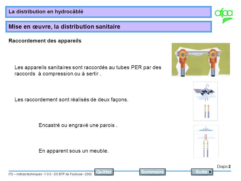 Diapo 3 ITS – notices techniques - V 0.0 - DS BTP de Toulouse - 2002 La distribution en hydrocâblé Mise en œuvre, la distribution sanitaire Diamètres de raccordement : Le diamètre entre le collecteur et lappareil est fonction du type dappareil à alimenté.