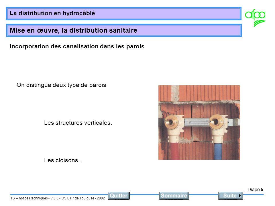 Diapo 6 ITS – notices techniques - V 0.0 - DS BTP de Toulouse - 2002 La distribution en hydrocâblé Mise en œuvre, la distribution sanitaire Incorporation des canalisation les murs porteur Les canalisations ne peuvent quêtre encastrées.