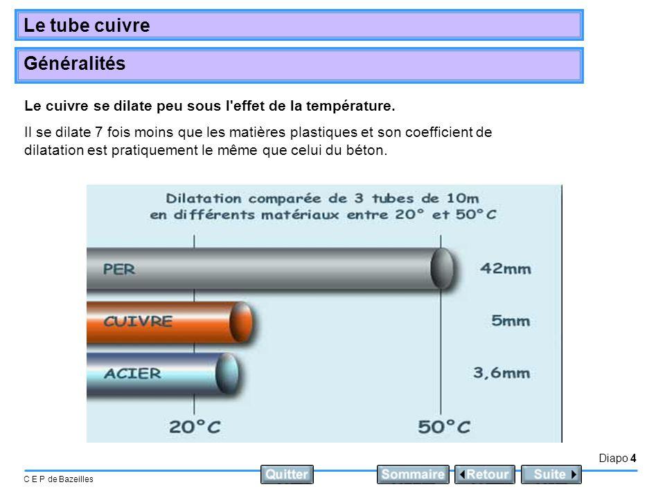 Diapo 4 C E P de Bazeilles Le tube cuivre Généralités Le cuivre se dilate peu sous l'effet de la température. Il se dilate 7 fois moins que les matièr