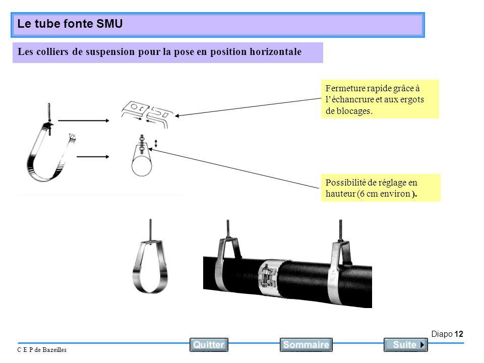 Diapo 12 C E P de Bazeilles Le tube fonte SMU Les colliers de suspension pour la pose en position horizontale Possibilité de réglage en hauteur (6 cm