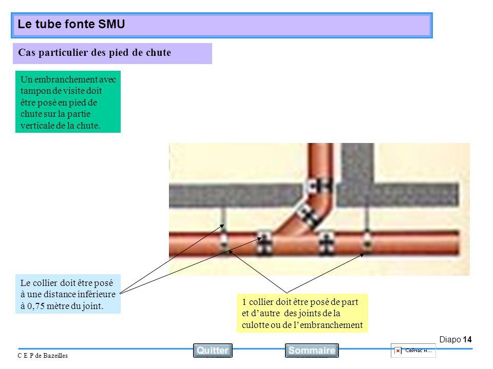 Diapo 14 C E P de Bazeilles Le tube fonte SMU Cas particulier des pied de chute Le collier doit être posé à une distance inférieure à 0,75 mètre du jo