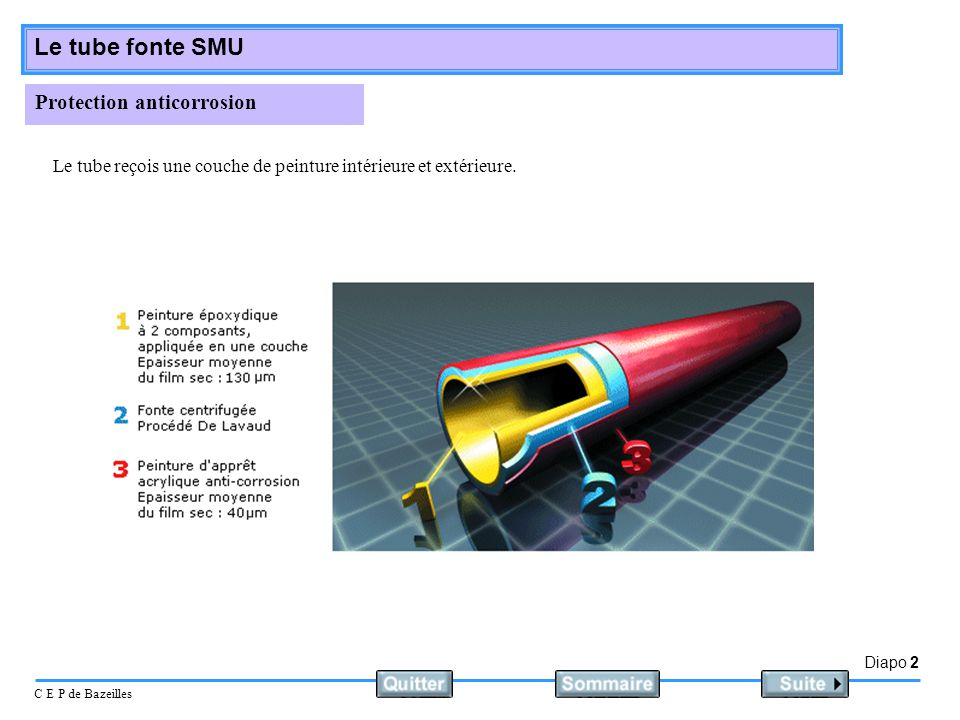 Diapo 2 C E P de Bazeilles Le tube fonte SMU Protection anticorrosion Le tube reçois une couche de peinture intérieure et extérieure.