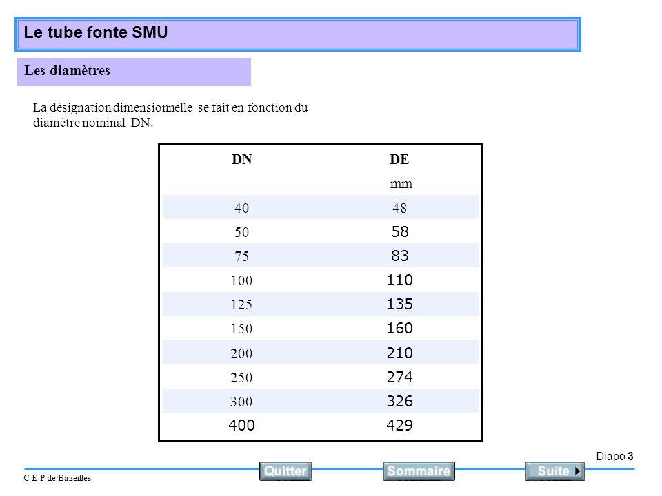 Diapo 3 C E P de Bazeilles Le tube fonte SMU Les diamètres La désignation dimensionnelle se fait en fonction du diamètre nominal DN. 429400 326 300 27