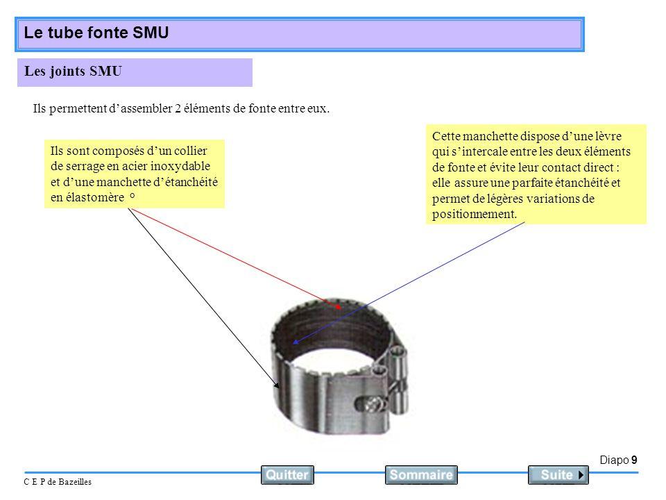 Diapo 9 C E P de Bazeilles Le tube fonte SMU Les joints SMU Ils permettent dassembler 2 éléments de fonte entre eux. Ils sont composés dun collier de