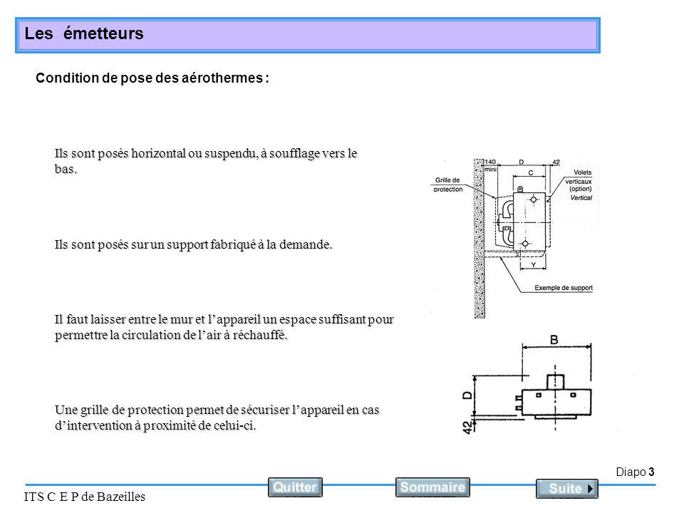 Diapo 3 ITS C E P de Bazeilles Les émetteurs Condition de pose des aérothermes : Ils sont posés horizontal ou suspendu, à soufflage vers le bas. Ils s