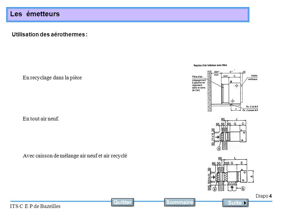 Diapo 4 ITS C E P de Bazeilles Les émetteurs Utilisation des aérothermes : En recyclage dans la pièce En tout air neuf. Avec caisson de mélange air ne