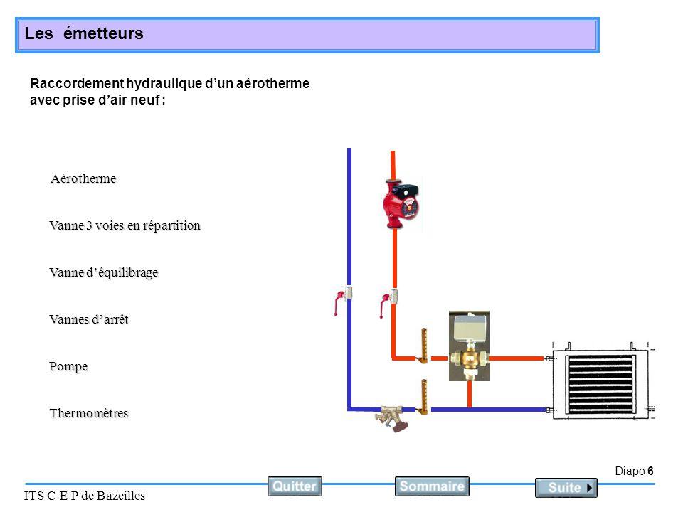 Diapo 6 ITS C E P de Bazeilles Les émetteurs Raccordement hydraulique dun aérotherme avec prise dair neuf : Aérotherme Vanne 3 voies en répartition Va