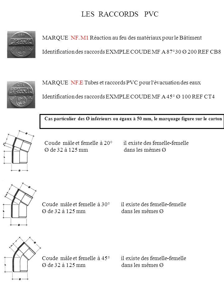 MARQUE NF. M1 Réaction au feu des matériaux pour le Bâtiment Identification des raccords EXMPLE COUDE MF A 87°30 Ø 200 REF CB8 MARQUE NF.E Tubes et ra