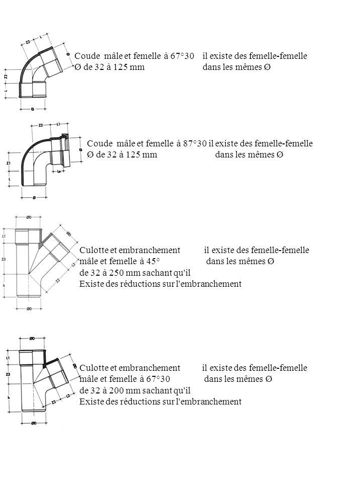 Culotte et embranchement il existe des femelle-femelle mâle et femelle à 45° dans les mêmes Ø de 32 à 250 mm sachant qu'il Existe des réductions sur l