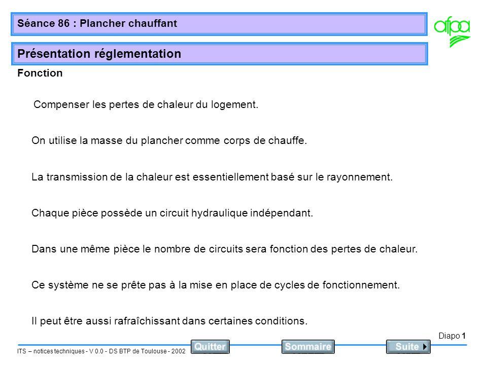 Diapo 1 ITS – notices techniques - V 0.0 - DS BTP de Toulouse - 2002 Séance 86 : Plancher chauffant Présentation réglementation Fonction Compenser les pertes de chaleur du logement.