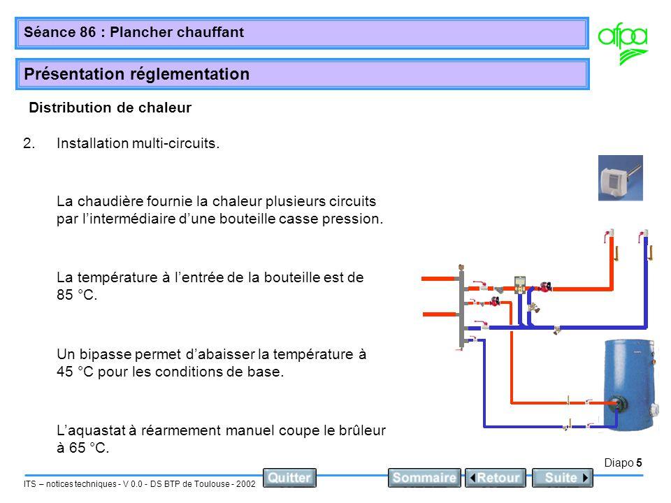 Diapo 5 ITS – notices techniques - V 0.0 - DS BTP de Toulouse - 2002 Séance 86 : Plancher chauffant Présentation réglementation Distribution de chaleur 2.Installation multi-circuits.