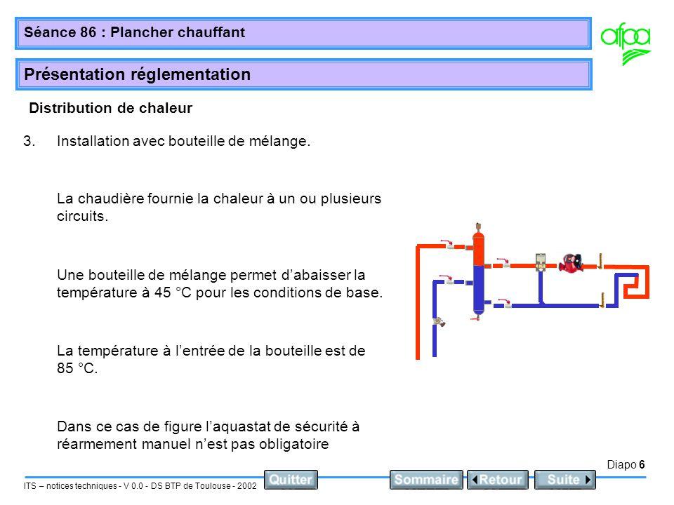 Diapo 6 ITS – notices techniques - V 0.0 - DS BTP de Toulouse - 2002 Séance 86 : Plancher chauffant Présentation réglementation Distribution de chaleur 3.Installation avec bouteille de mélange.
