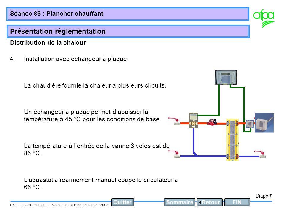 Diapo 7 ITS – notices techniques - V 0.0 - DS BTP de Toulouse - 2002 Séance 86 : Plancher chauffant Présentation réglementation Distribution de la chaleur 4.Installation avec échangeur à plaque.