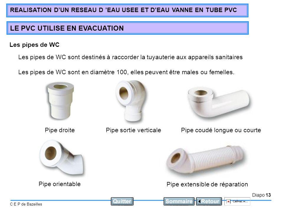 Diapo 13 C E P de Bazeilles REALISATION DUN RESEAU D EAU USEE ET DEAU VANNE EN TUBE PVC LE PVC UTILISE EN EVACUATION Les pipes de WC sont en diamètre