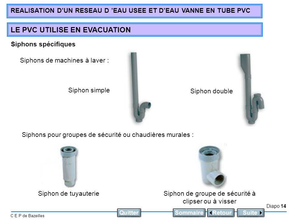 Diapo 14 C E P de Bazeilles REALISATION DUN RESEAU D EAU USEE ET DEAU VANNE EN TUBE PVC LE PVC UTILISE EN EVACUATION Siphons spécifiques Siphons de ma
