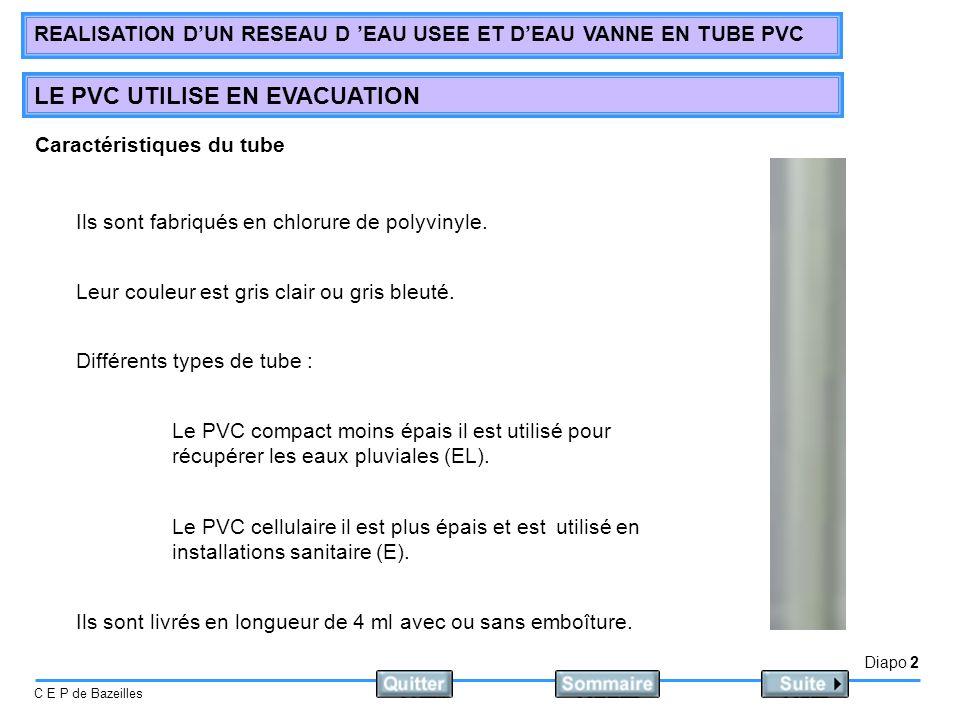 Diapo 2 C E P de Bazeilles REALISATION DUN RESEAU D EAU USEE ET DEAU VANNE EN TUBE PVC LE PVC UTILISE EN EVACUATION Caractéristiques du tube Différent