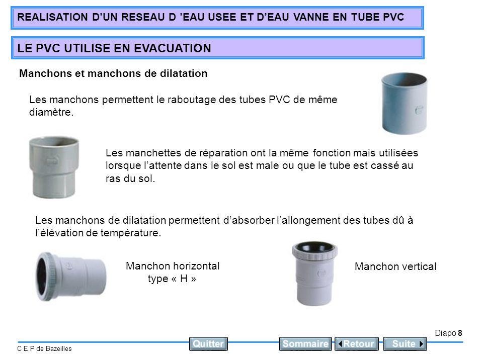 Diapo 8 C E P de Bazeilles REALISATION DUN RESEAU D EAU USEE ET DEAU VANNE EN TUBE PVC LE PVC UTILISE EN EVACUATION Manchons et manchons de dilatation