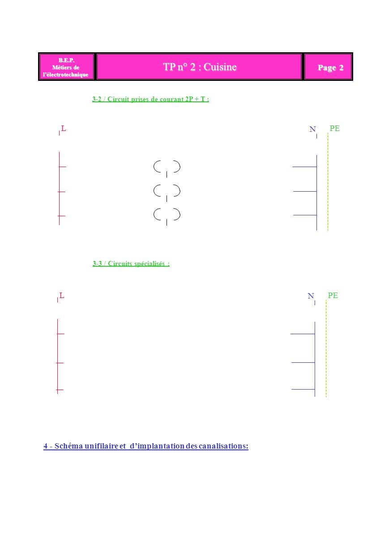 TP n° 2 : Cuisine B.E.P. B.E.P. Métiers de lélectrotechnique Page 2 3-2 / Circuit prises de courant 2P + T : L N PE 4 - Schéma unifilaire et dimplanta