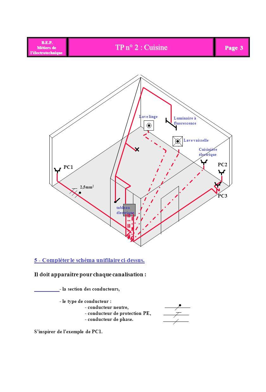 TP n° 2 : Cuisine B.E.P. B.E.P. Métiers de lélectrotechnique Page 3 5 - Compléter le schéma unifilaire ci-dessus. Il doit apparaître pour chaque canal