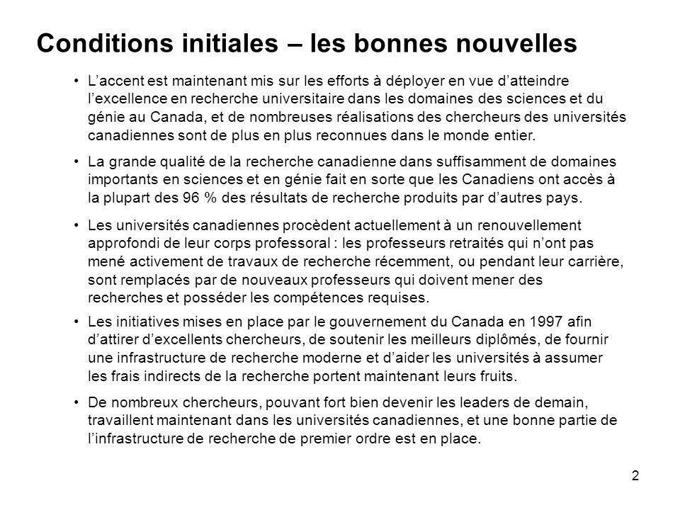 2 Conditions initiales – les bonnes nouvelles De nombreux chercheurs, pouvant fort bien devenir les leaders de demain, travaillent maintenant dans les universités canadiennes, et une bonne partie de linfrastructure de recherche de premier ordre est en place.